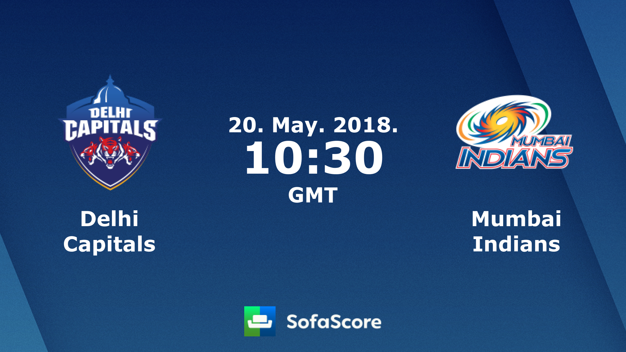 Image result for delhi capitals and mumbai indians 2018