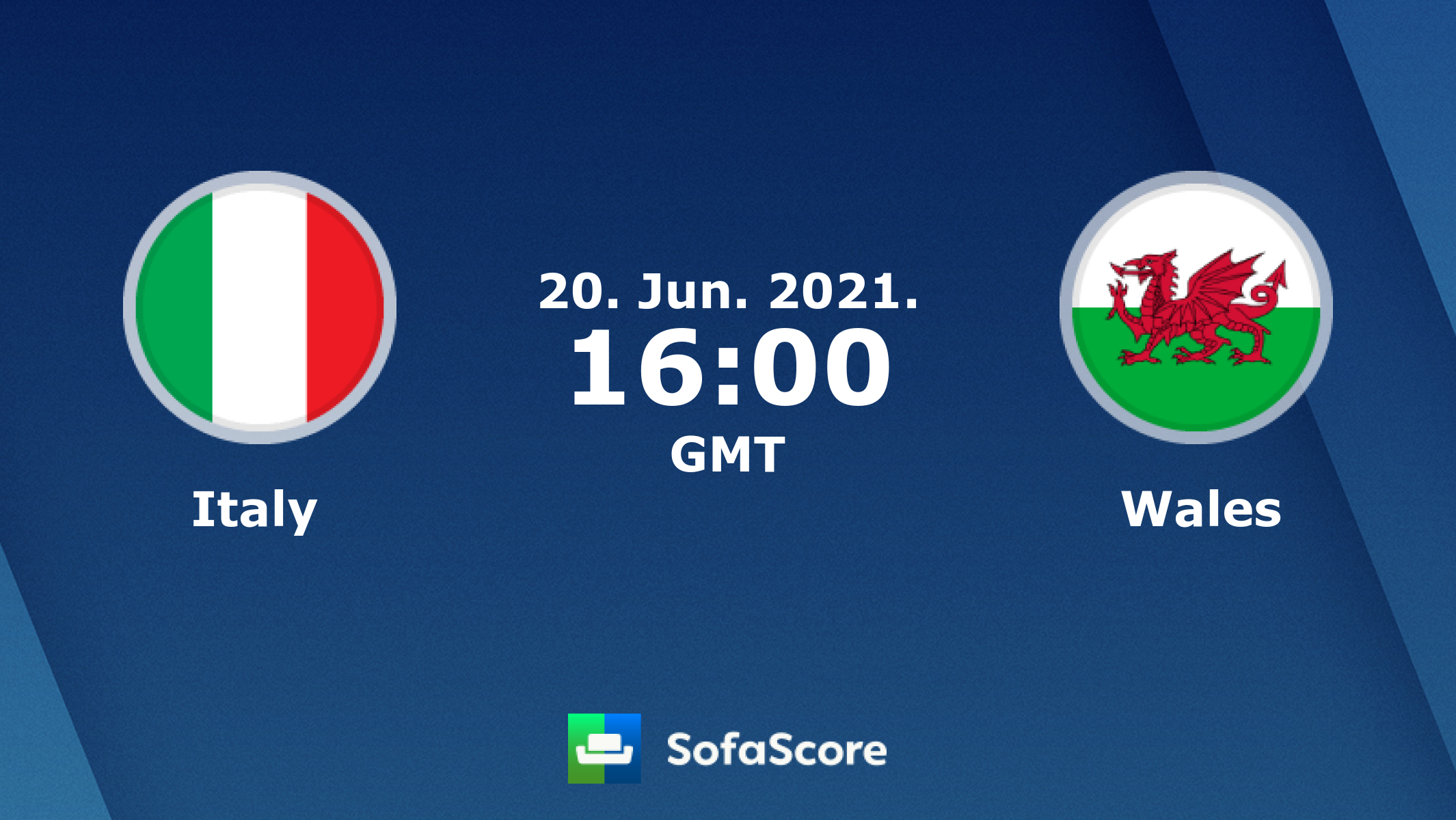 Italy Vs Wales Euro Results And Live Score Sofascore