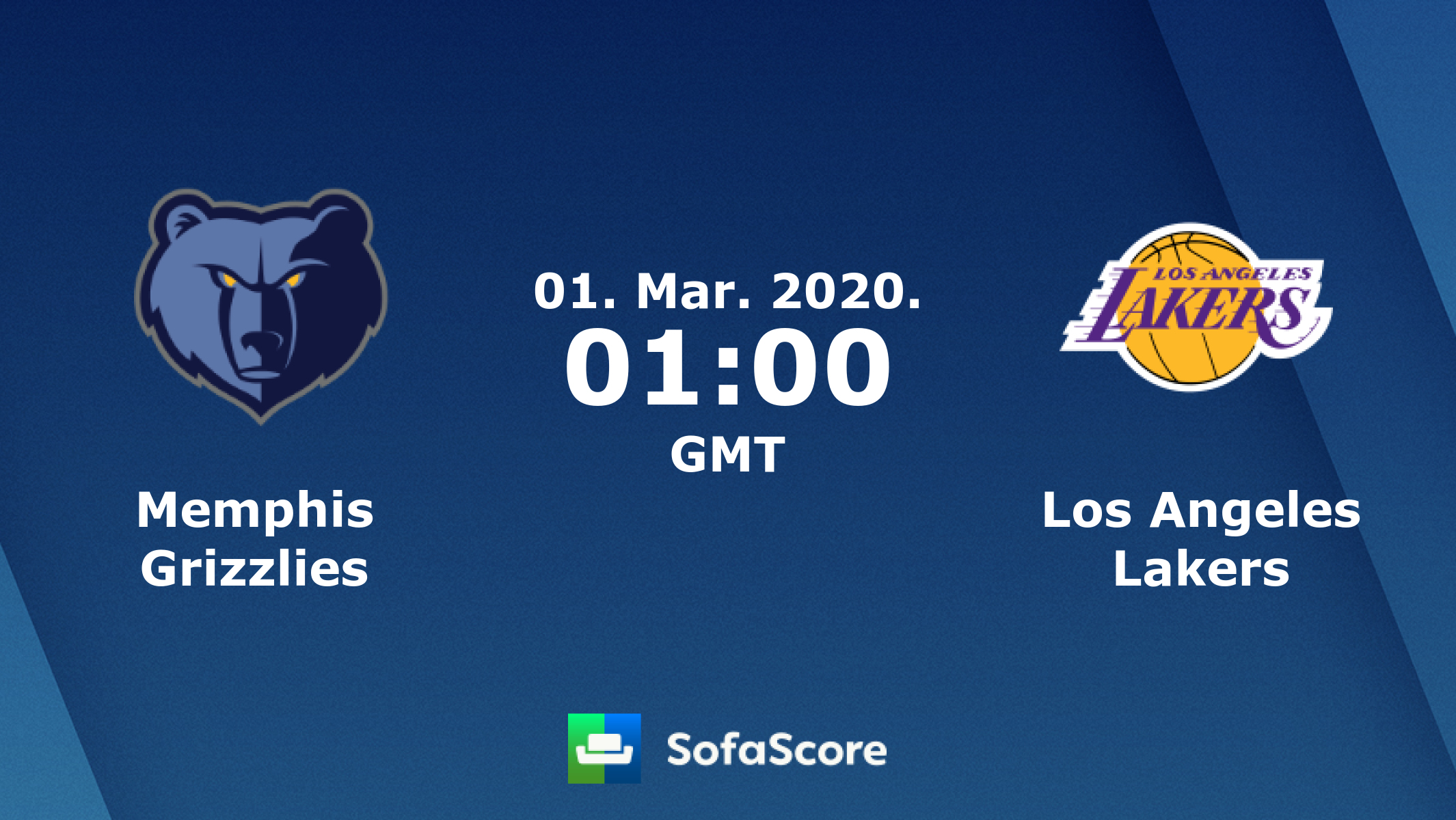 Memphis Grizzlies Los Angeles Lakers Live Score Video Stream And H2h Results Sofascore