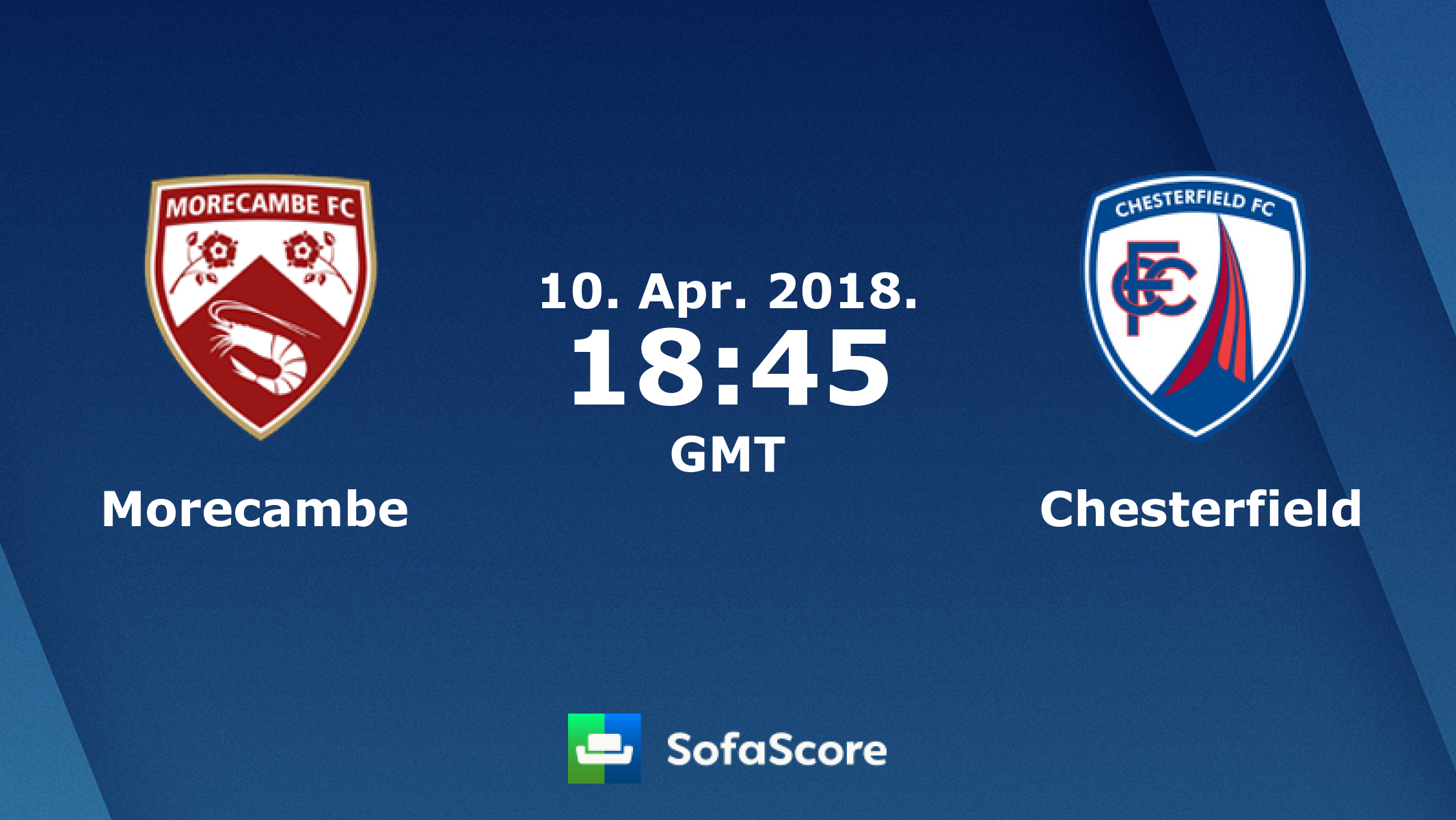 Morecambe Fc Chesterfield Live Score Video Stream And H2h