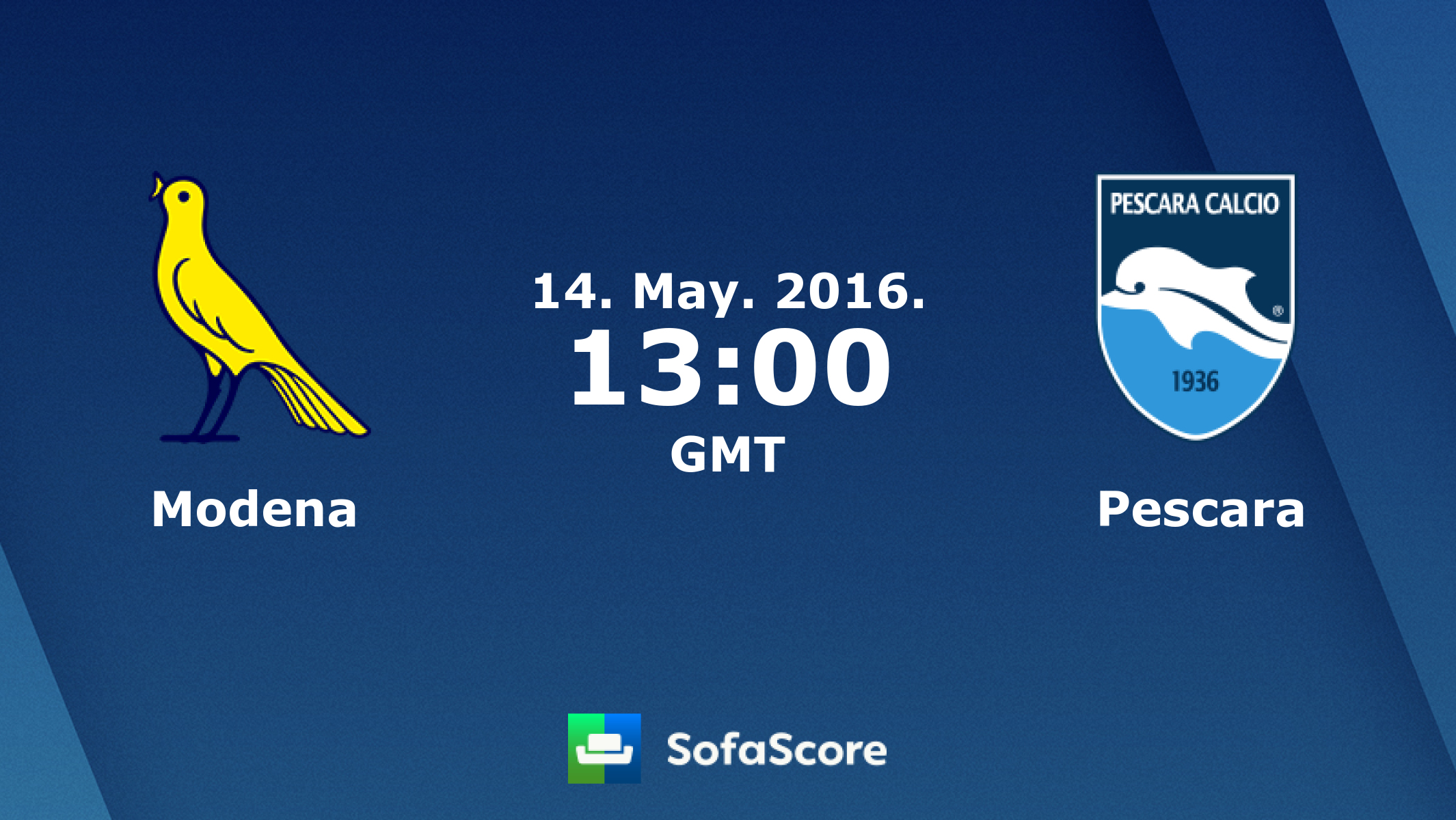 Pescara vs modena betting preview nfl cryptocurrency arbitrage fund class