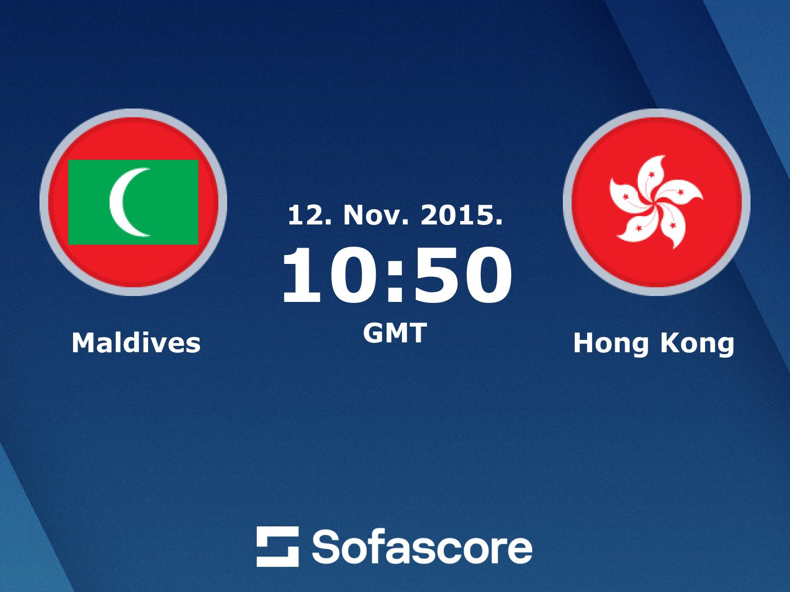 Maldives Hong Kong Live Score Video