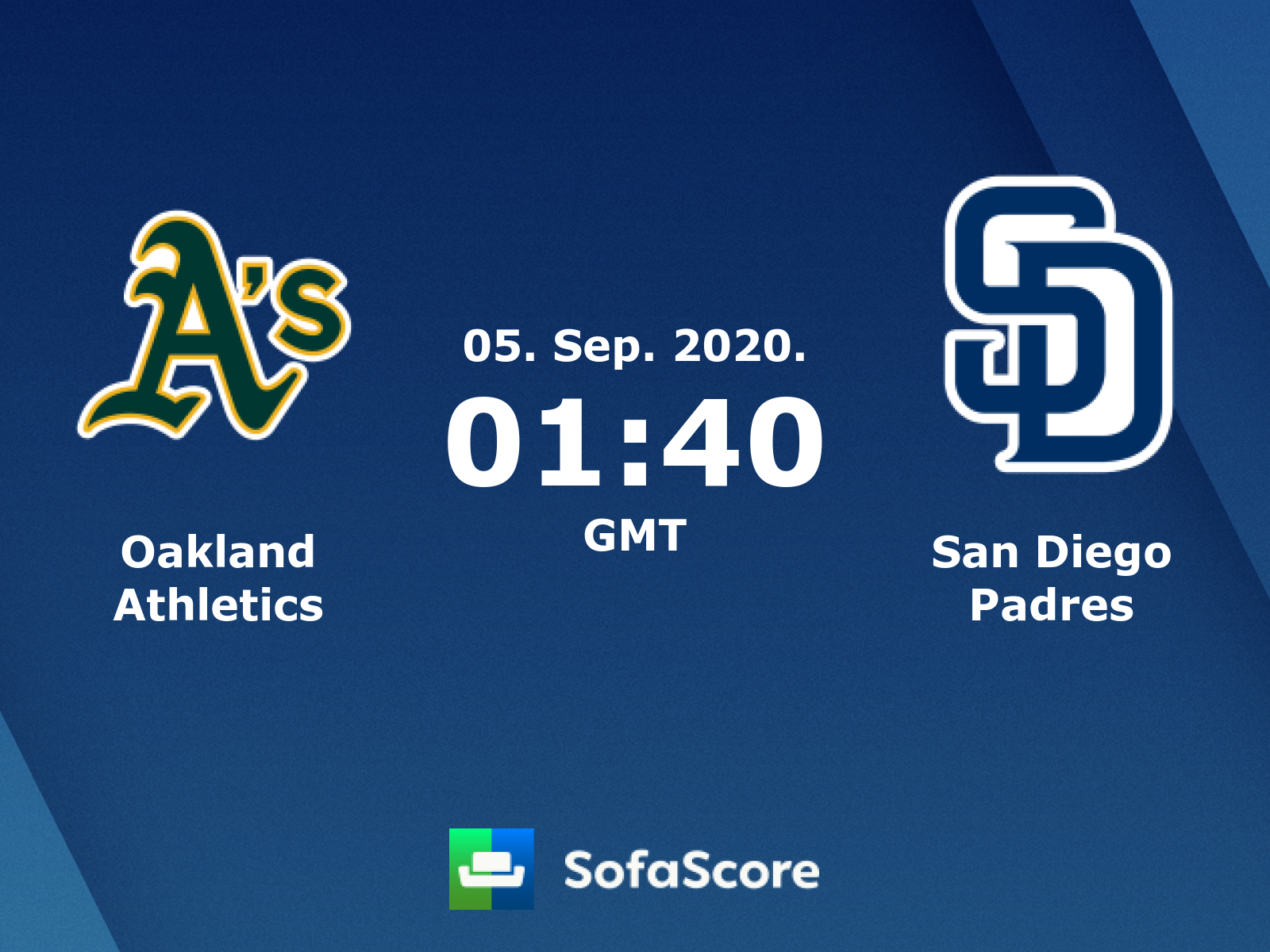 Oakland Athletics San Diego Padres Live Score Video Stream And H2h Results Sofascore