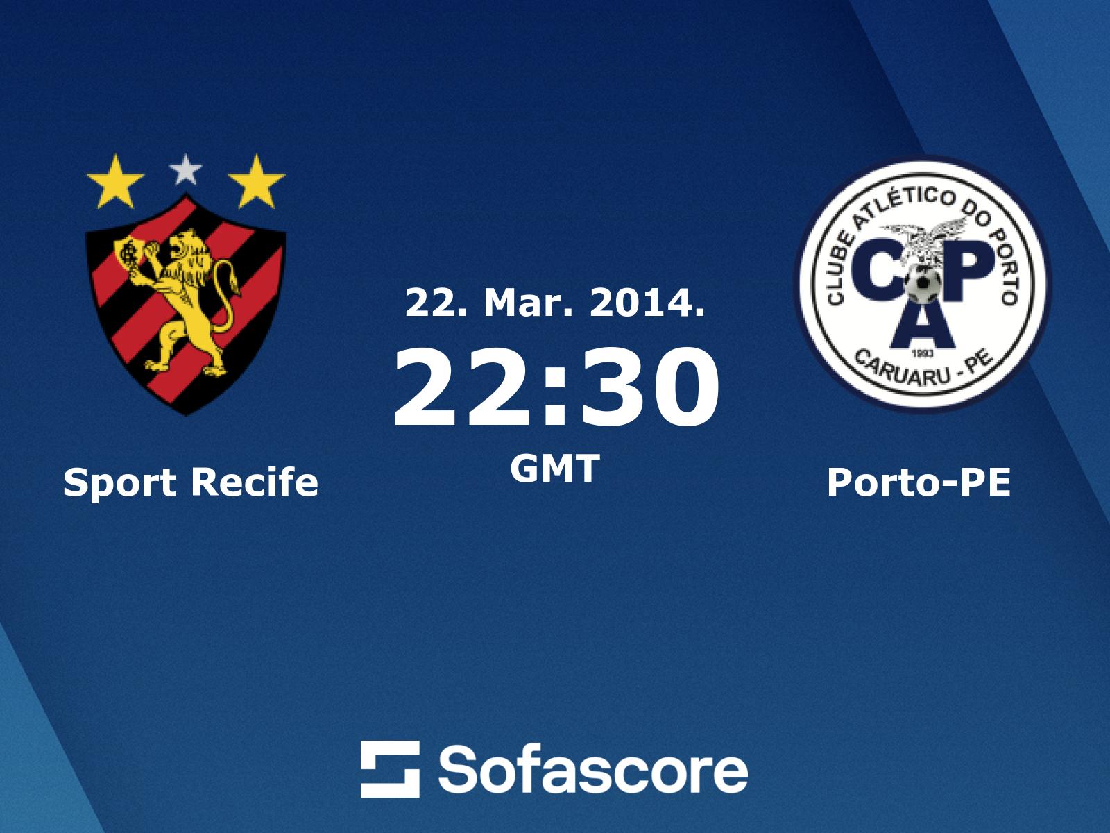Sport Recife Porto Pe Live Score Video Stream And H2h Results Sofascore