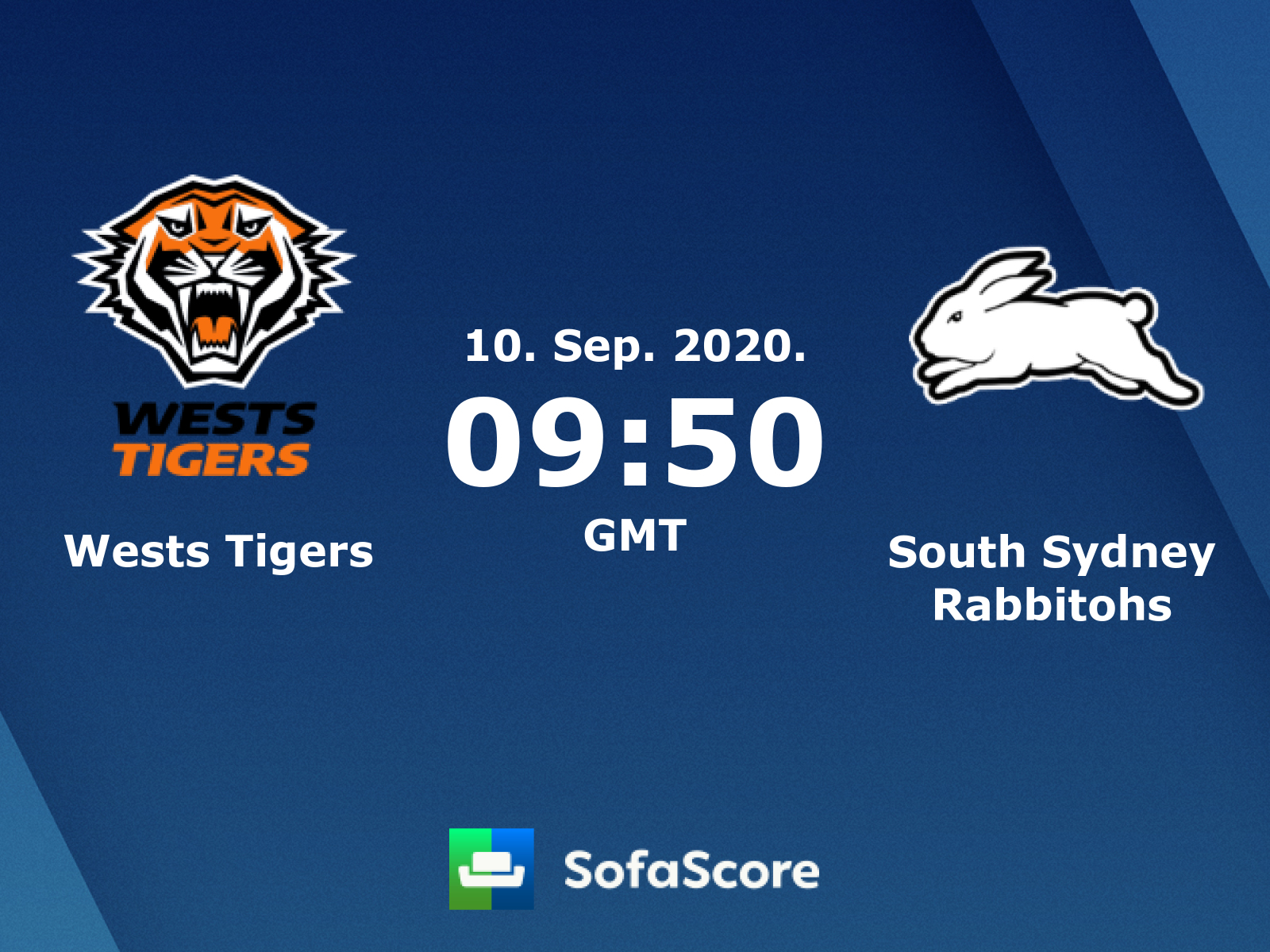Wests Tigers South Sydney Rabbitohs Live Score Video Stream And H2h Results Sofascore