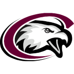Chadron State Eagles