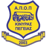 APOP/Kinyras Peyias