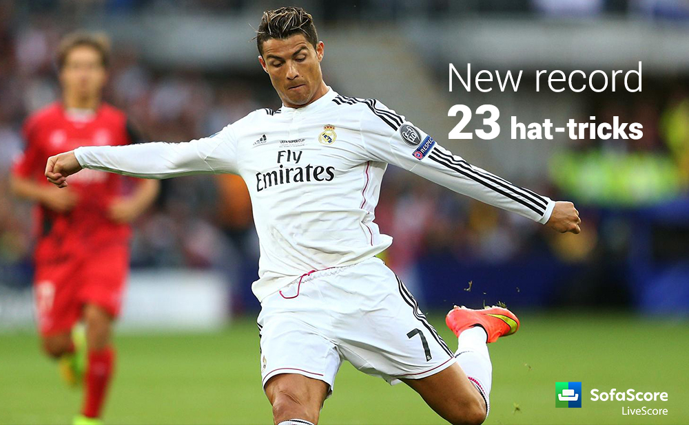 New record for Cristiano Ronaldo - 23 hat-tricks in La Liga - SofaScore News