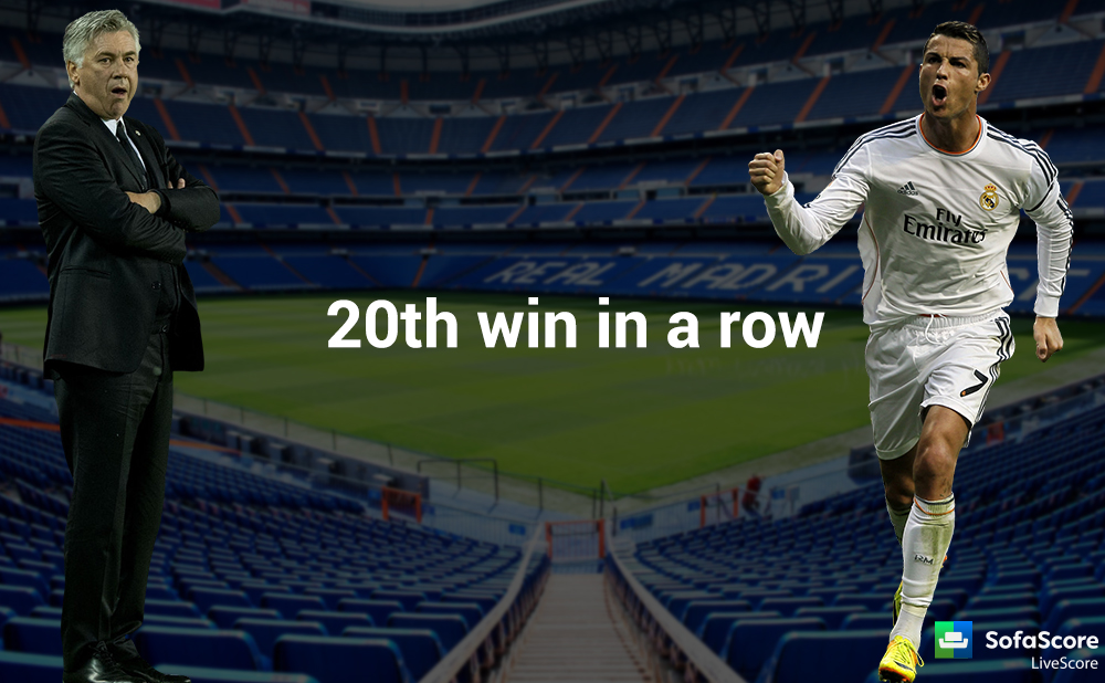 New record: Real Madrid now have 20 wins in a row ...