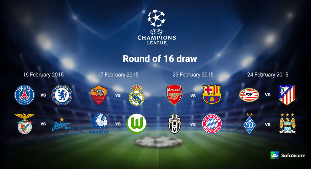 Champions League 2015 2016 Round Of 16 Draw