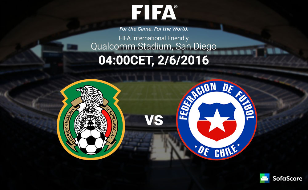 Mexico to test Chile's title credentialas before the Copa ...