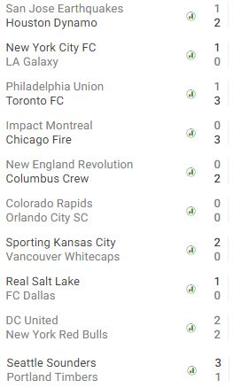 Seattle Recorded Third Victory In A Row Sofascore News