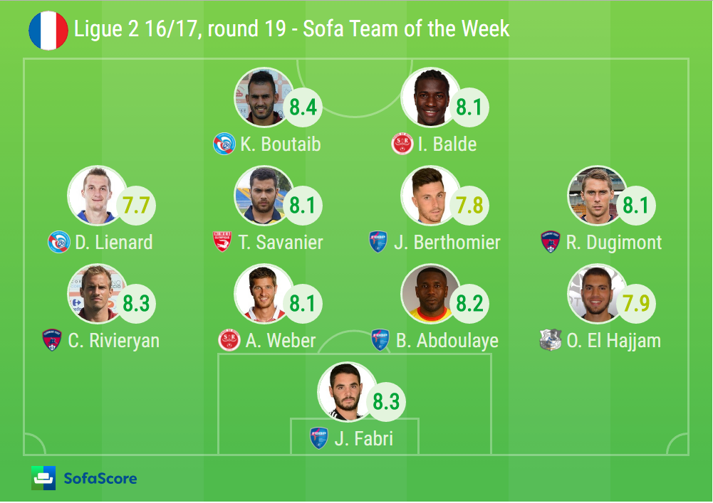 Ligue 2 SofaScore Team of the Week Round 19 2016 17  : Ligue 2 from www.sofascore.com size 1001 x 707 png 264kB