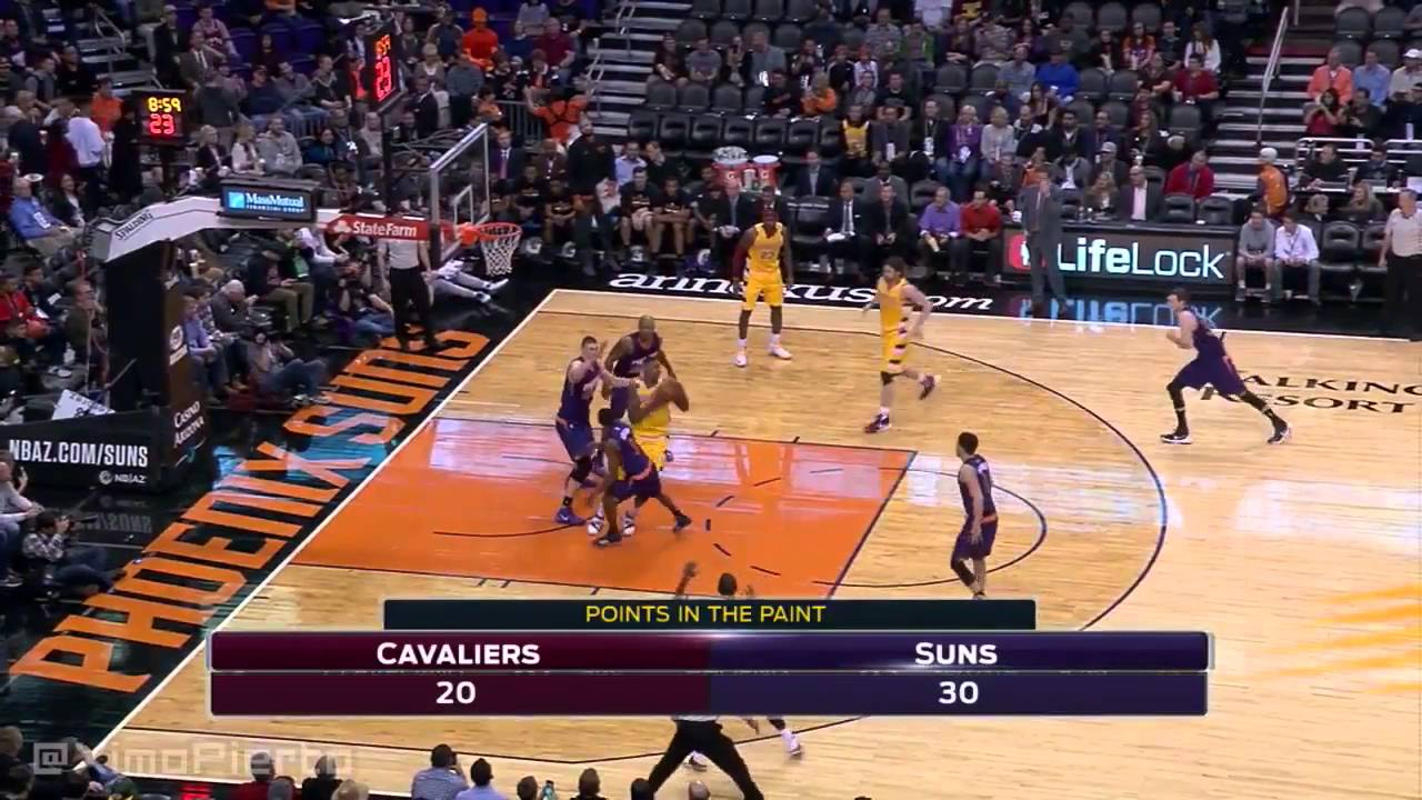 Cleveland Cavaliers Score - Image Mag