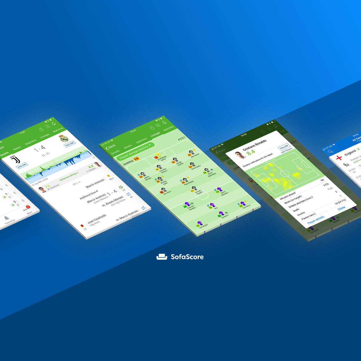 | SofaScore provides live player ratings feed for fantasy ...
